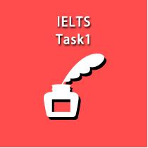 IELTS Task1